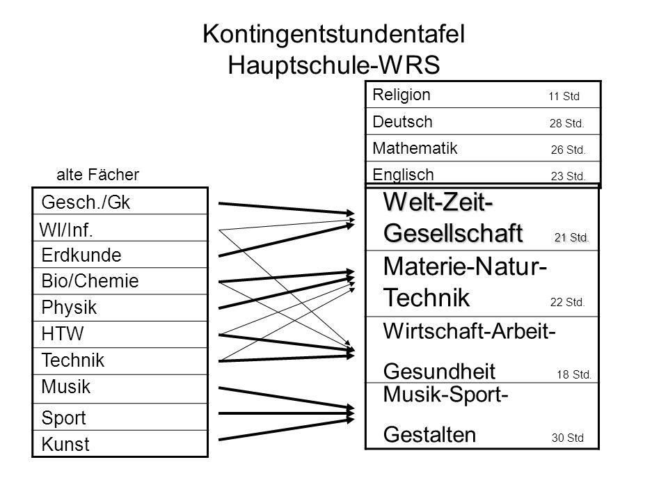 Berufs- wege- planung Klasse 5 / 6Klasse 7 Klasse 8 / 9