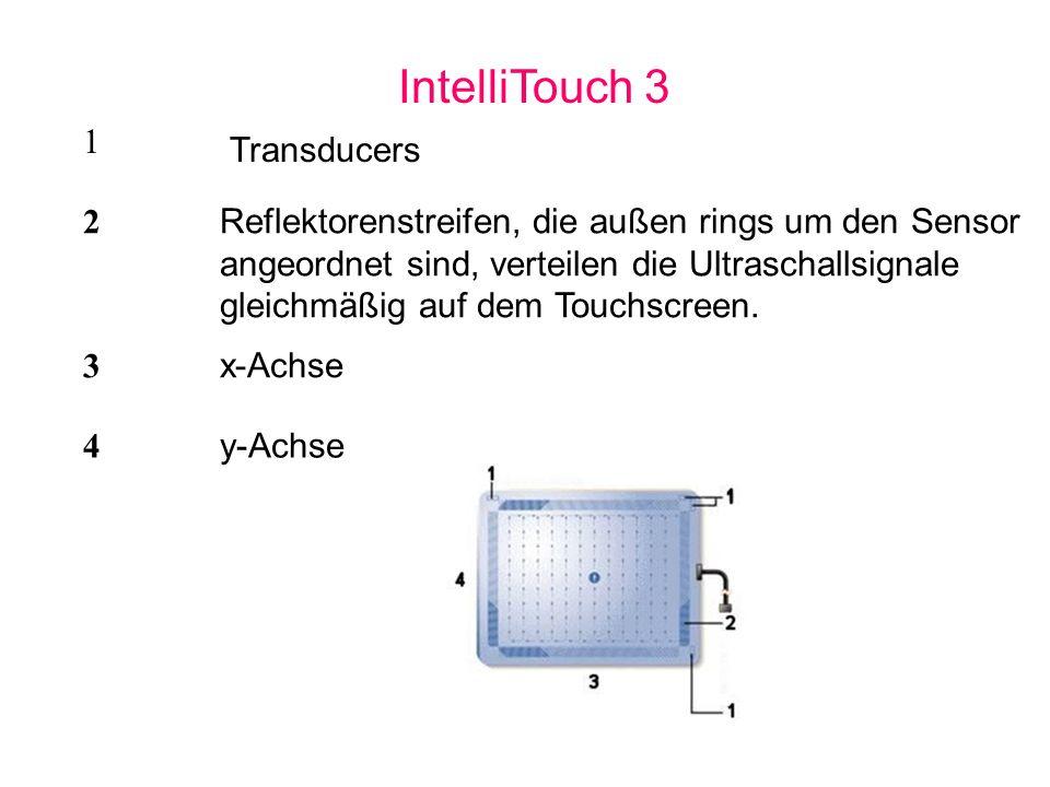 1 2 Reflektorenstreifen, die außen rings um den Sensor angeordnet sind, verteilen die Ultraschallsignale gleichmäßig auf dem Touchscreen. 3 x-Achse 4
