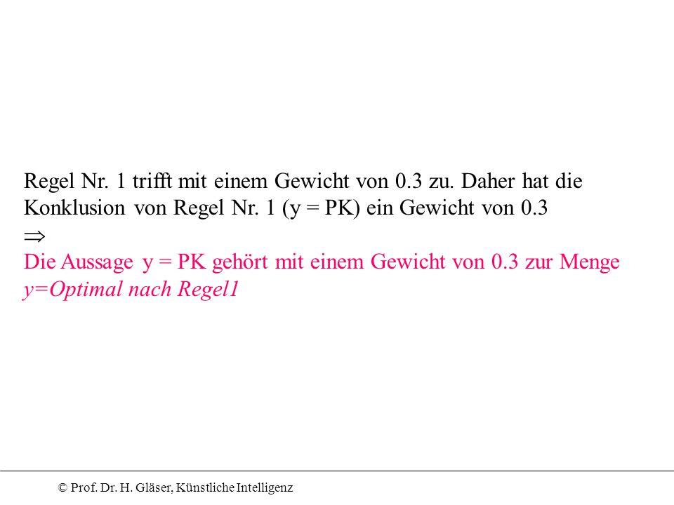 © Prof. Dr. H. Gläser, Künstliche Intelligenz Regel Nr. 1 trifft mit einem Gewicht von 0.3 zu. Daher hat die Konklusion von Regel Nr. 1 (y = PK) ein G