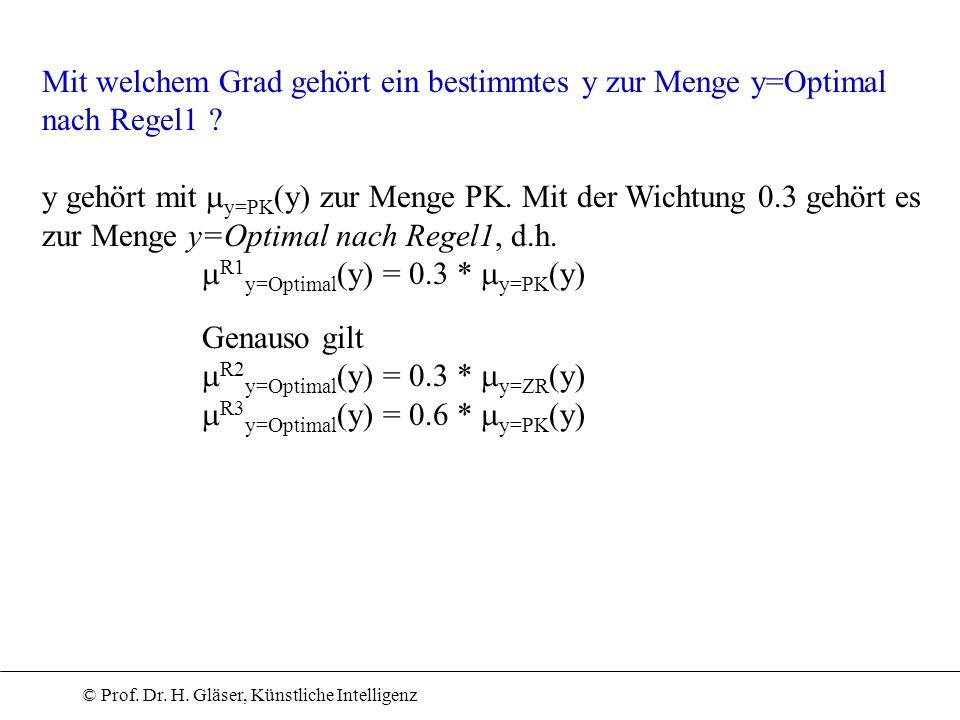 © Prof. Dr. H. Gläser, Künstliche Intelligenz Mit welchem Grad gehört ein bestimmtes y zur Menge y=Optimal nach Regel1 ? y gehört mit y=PK (y) zur Men
