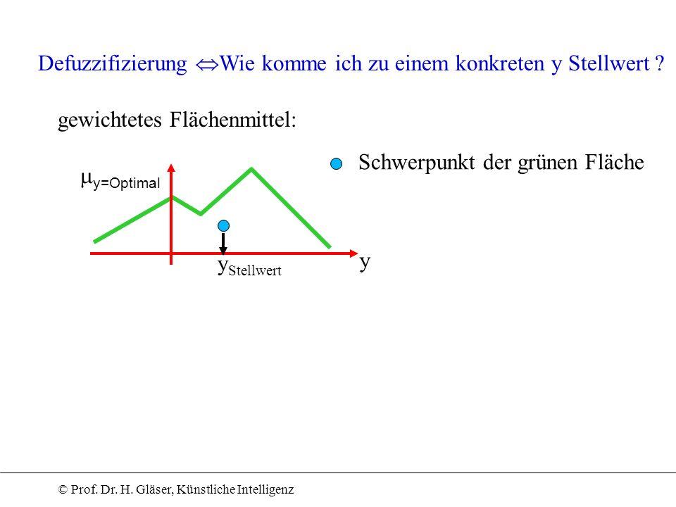 © Prof. Dr. H. Gläser, Künstliche Intelligenz Defuzzifizierung Wie komme ich zu einem konkreten y Stellwert ? gewichtetes Flächenmittel: y=Optimal y y