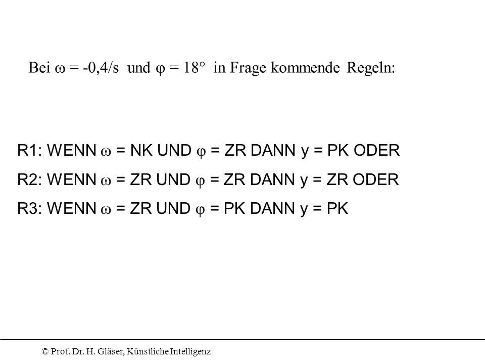 © Prof. Dr. H. Gläser, Künstliche Intelligenz R1: WENN = NK UND = ZR DANN y = PK ODER R2: WENN = ZR UND = ZR DANN y = ZR ODER R3: WENN = ZR UND = PK D