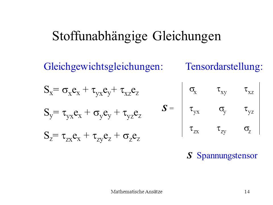 Mathematische Ansätze14 Stoffunabhängige Gleichungen Gleichgewichtsgleichungen: S x = x e x + yx e y + xz e z S y = yx e x + y e y + yz e z S z = zx e