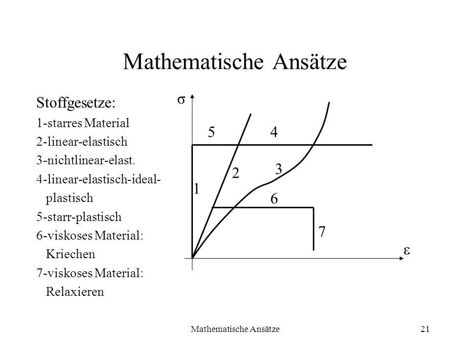 Mathematische Ansätze21 Mathematische Ansätze Stoffgesetze: 1-starres Material 2-linear-elastisch 3-nichtlinear-elast. 4-linear-elastisch-ideal- plast