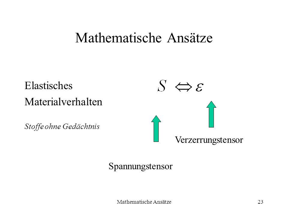 Mathematische Ansätze23 Mathematische Ansätze Elastisches Materialverhalten Stoffe ohne Gedächtnis Spannungstensor Verzerrungstensor