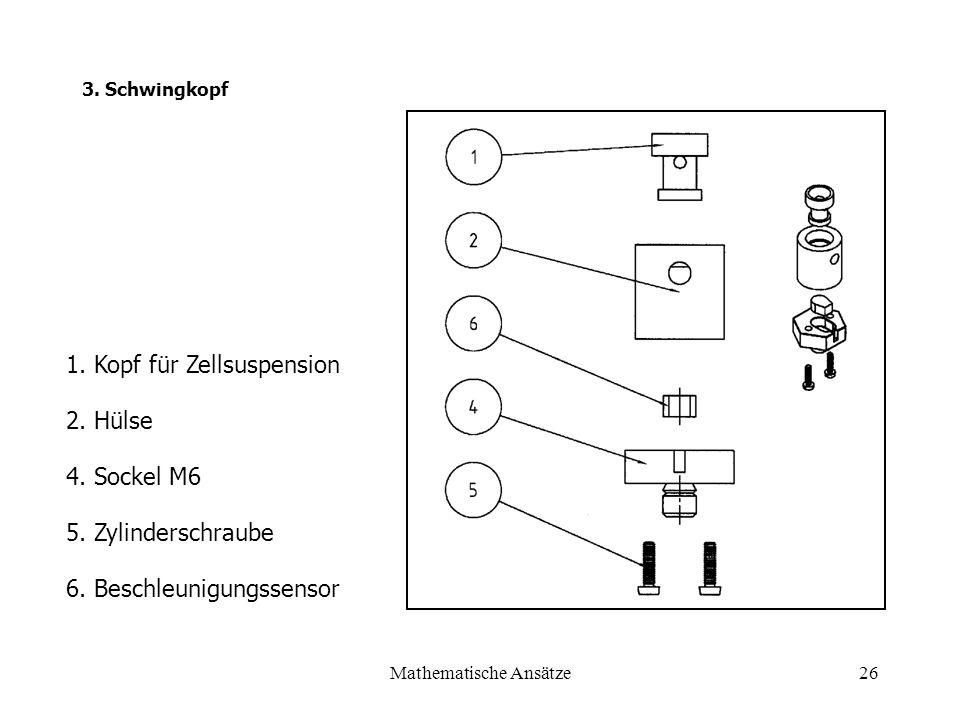 Mathematische Ansätze26 3. Schwingkopf 1. Kopf für Zellsuspension 2. Hülse 4. Sockel M6 5. Zylinderschraube 6. Beschleunigungssensor