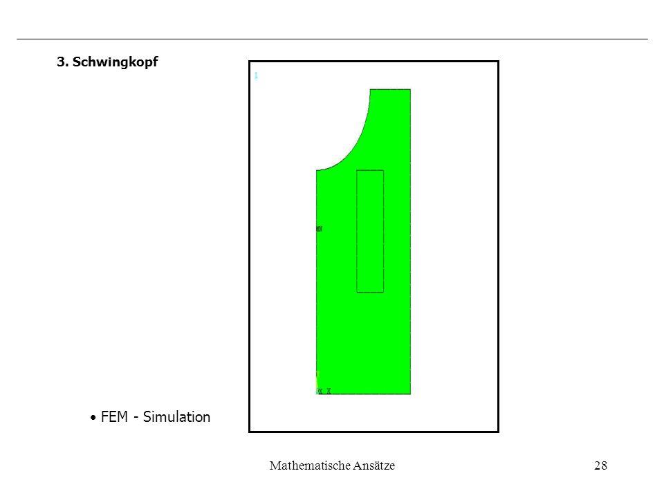 Mathematische Ansätze28 3. Schwingkopf FEM - Simulation