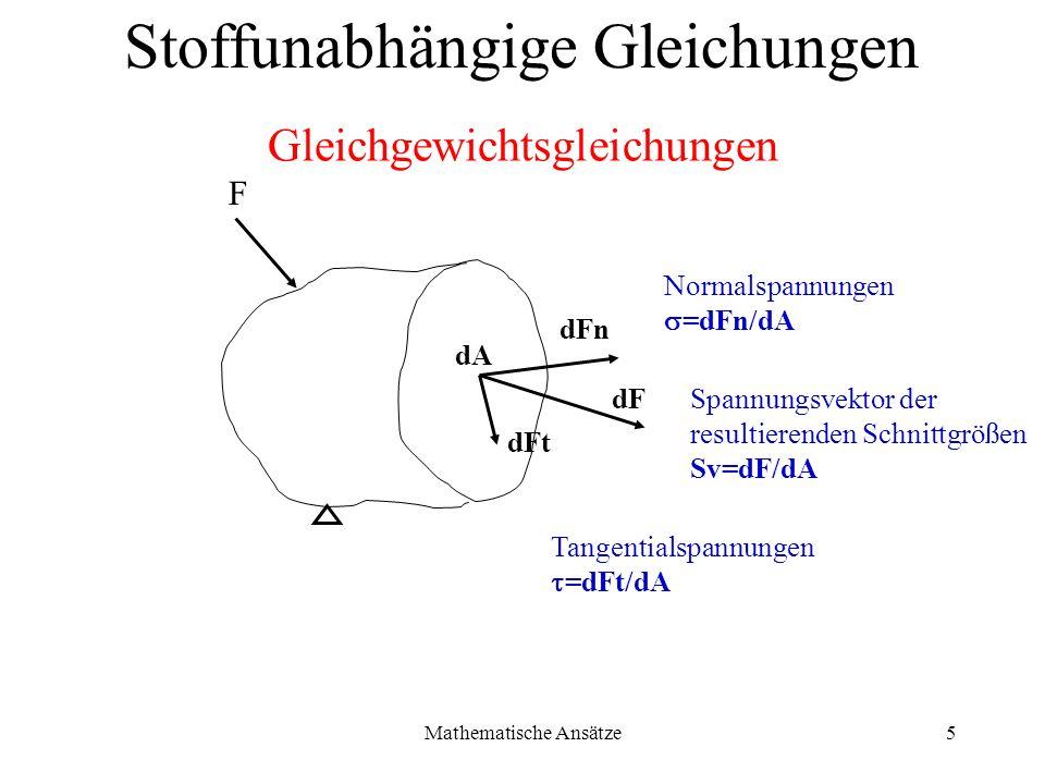 Mathematische Ansätze5 F Spannungsvektor der resultierenden Schnittgrößen Sv=dF/dA Normalspannungen =dFn/dA Tangentialspannungen =dFt/dA dFn dF dFt dA