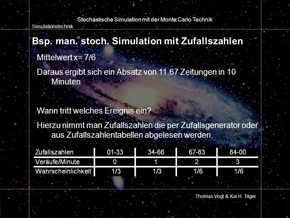Bsp. man. stoch. Simulation mit Zufallszahlen Simulationstechnik Thomas Vogt & Kai H. Tilger Stochastische Simulation mit der Monte Carlo Technik Mitt
