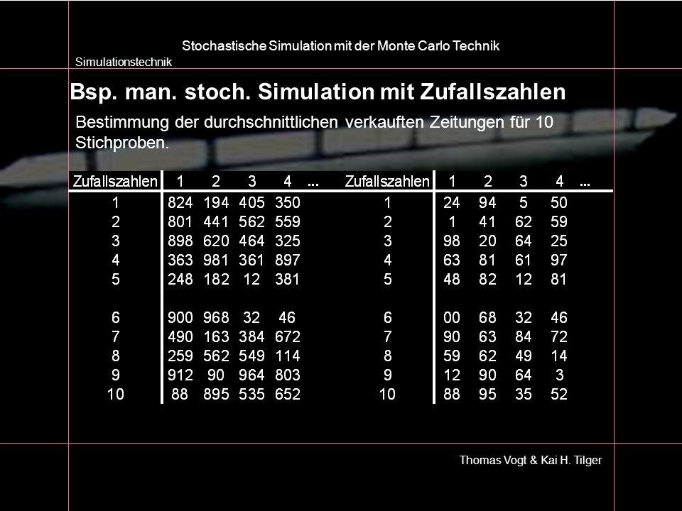 Simulationstechnik Thomas Vogt & Kai H. Tilger Stochastische Simulation mit der Monte Carlo Technik Bsp. man. stoch. Simulation mit Zufallszahlen Best