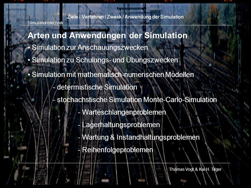 Simulationstechnik Thomas Vogt & Kai H. Tilger Ziele / Verfahren / Zweck / Anwendung der Simulation Arten und Anwendungen der Simulation Simulation zu