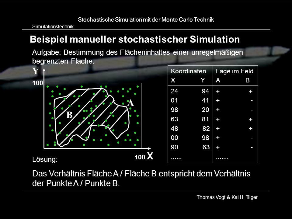 Simulationstechnik Thomas Vogt & Kai H. Tilger Stochastische Simulation mit der Monte Carlo Technik Beispiel manueller stochastischer Simulation Koord