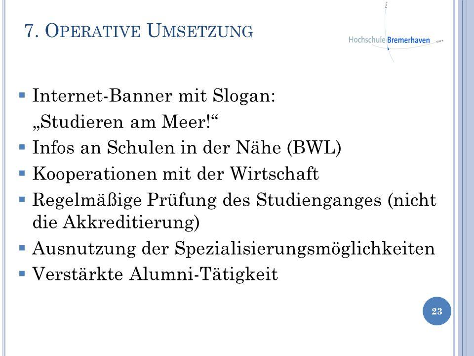 Internet-Banner mit Slogan: Studieren am Meer! Infos an Schulen in der Nähe (BWL) Kooperationen mit der Wirtschaft Regelmäßige Prüfung des Studiengang