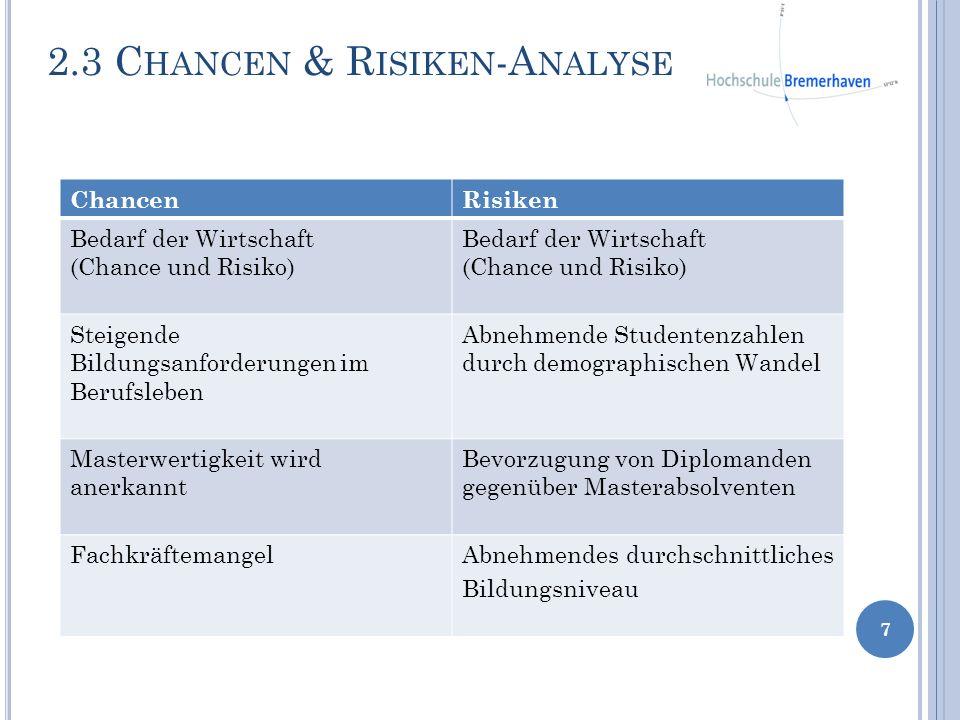 2.3 C HANCEN & R ISIKEN -A NALYSE ChancenRisiken Bedarf der Wirtschaft (Chance und Risiko) Bedarf der Wirtschaft (Chance und Risiko) Steigende Bildung