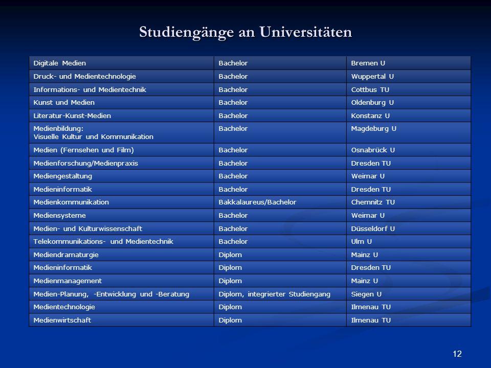 12 Studiengänge an Universitäten Digitale MedienBachelorBremen U Druck- und MedientechnologieBachelorWuppertal U Informations- und MedientechnikBachel