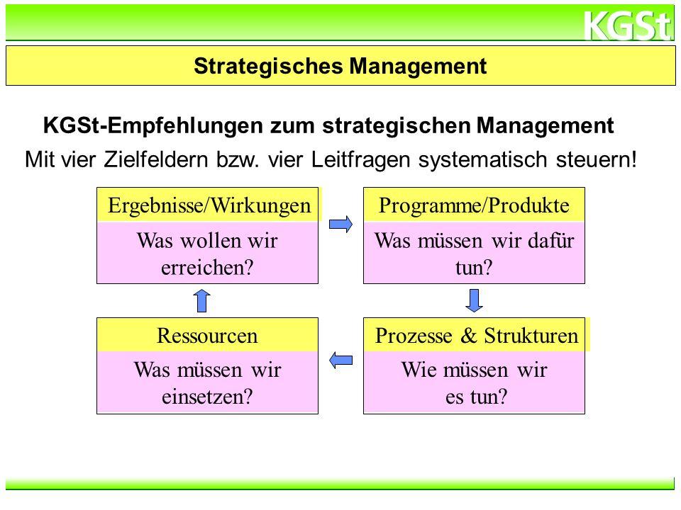 h:\verzeichnis\dateiname KGSt-Empfehlungen zum strategischen Management Mit vier Zielfeldern bzw. vier Leitfragen systematisch steuern! Ergebnisse/Wir