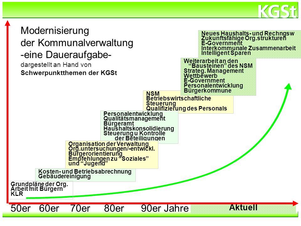 h:\verzeichnis\dateiname Aktuell 50er 60er 70er 80er 90er Jahre Kosten- und Betriebsabrechnung Gebäudereinigung Grundpläne der Org. Arbeit mit Bürgern