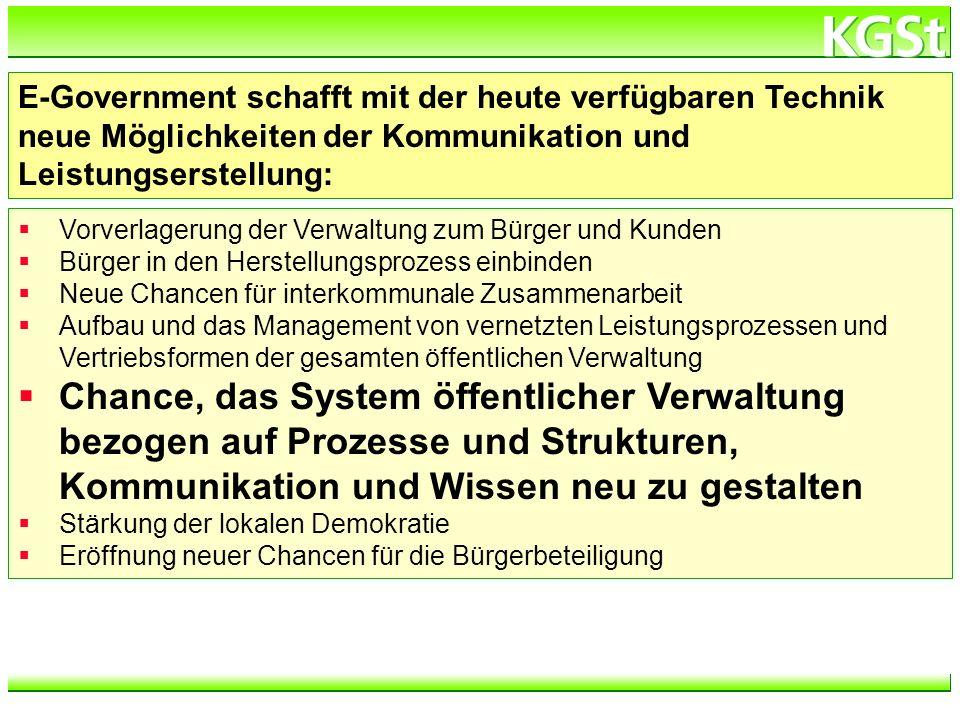 h:\verzeichnis\dateiname Vorverlagerung der Verwaltung zum Bürger und Kunden Bürger in den Herstellungsprozess einbinden Neue Chancen für interkommuna