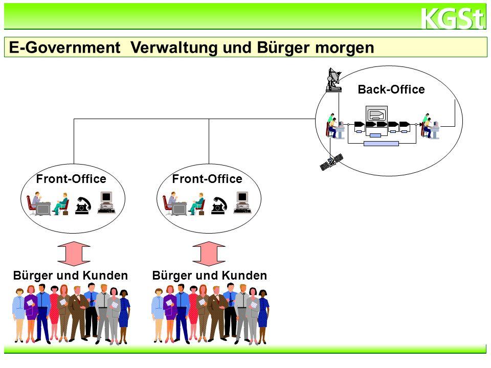 h:\verzeichnis\dateiname E-Government Verwaltung und Bürger morgen Bürger und Kunden Back-Office Bürger und Kunden Front-Office