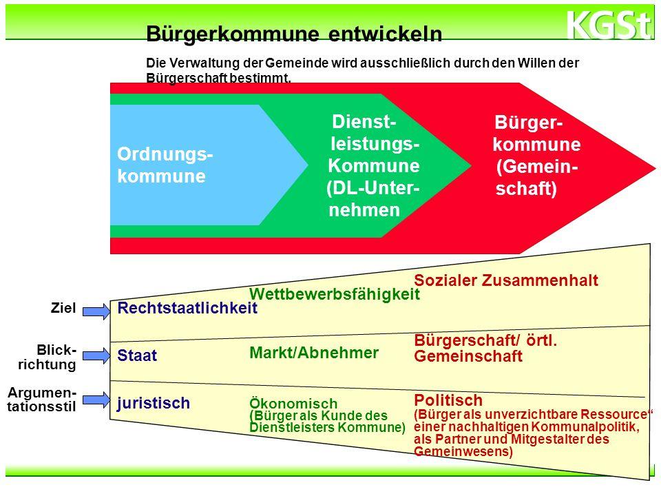 h:\verzeichnis\dateiname Bürger- kommune (Gemein- schaft) Dienst- leistungs- Kommune (DL-Unter- nehmen Ordnungs- kommune Rechtstaatlichkeit Staat juri
