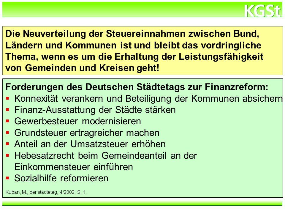 Forderungen des Deutschen Städtetags zur Finanzreform: Konnexität verankern und Beteiligung der Kommunen absichern Finanz-Ausstattung der Städte stärk