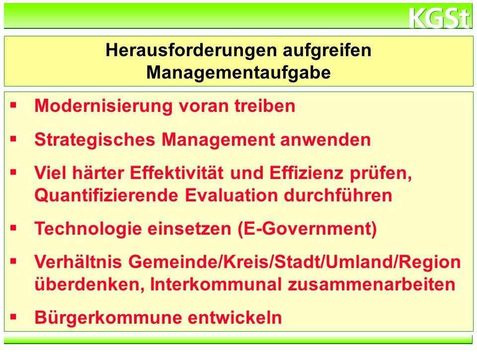 h:\verzeichnis\dateiname Modernisierung voran treiben Strategisches Management anwenden Viel härter Effektivität und Effizienz prüfen, Quantifizierend