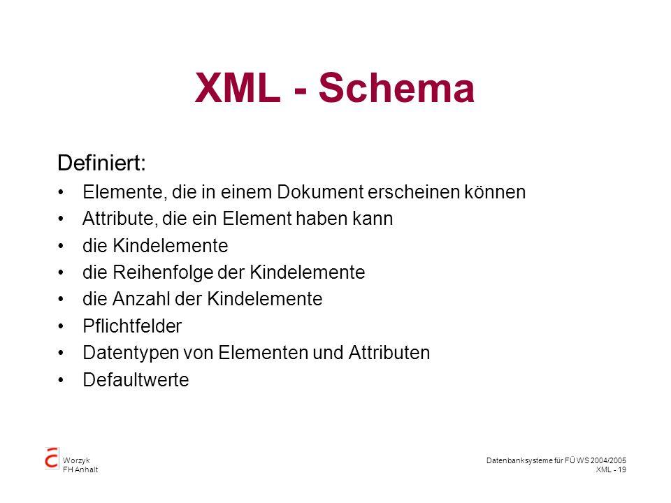 Worzyk FH Anhalt Datenbanksysteme für FÜ WS 2004/2005 XML - 19 XML - Schema Definiert: Elemente, die in einem Dokument erscheinen können Attribute, die ein Element haben kann die Kindelemente die Reihenfolge der Kindelemente die Anzahl der Kindelemente Pflichtfelder Datentypen von Elementen und Attributen Defaultwerte