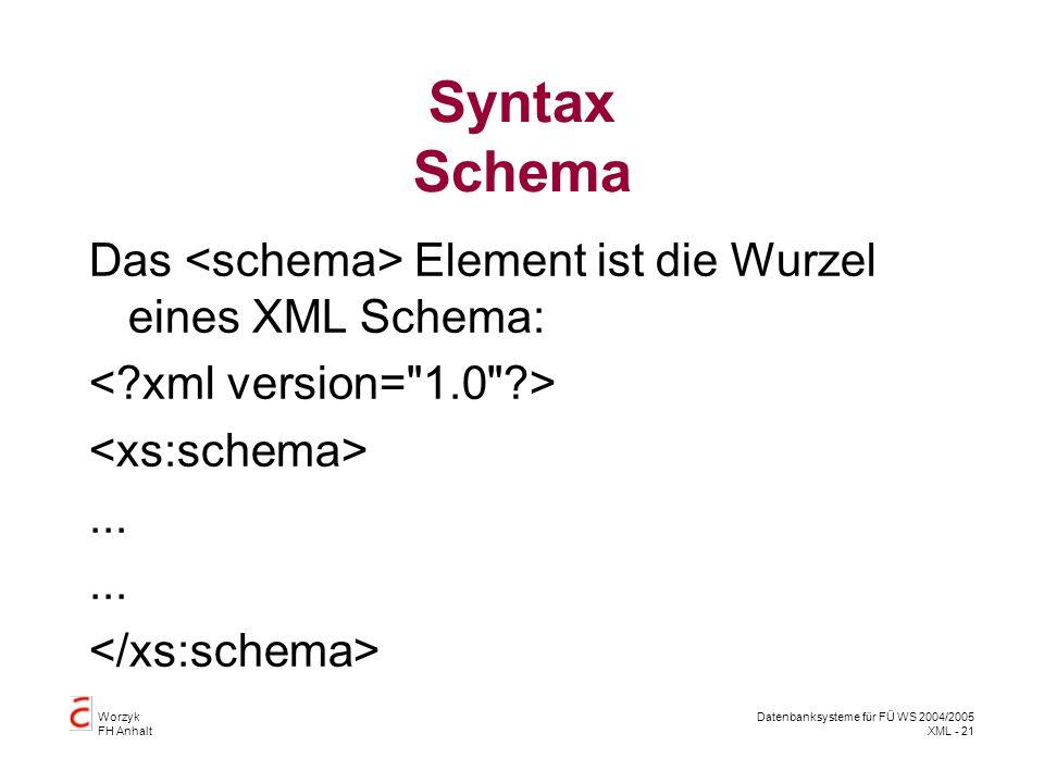 Worzyk FH Anhalt Datenbanksysteme für FÜ WS 2004/2005 XML - 21 Syntax Schema Das Element ist die Wurzel eines XML Schema:...