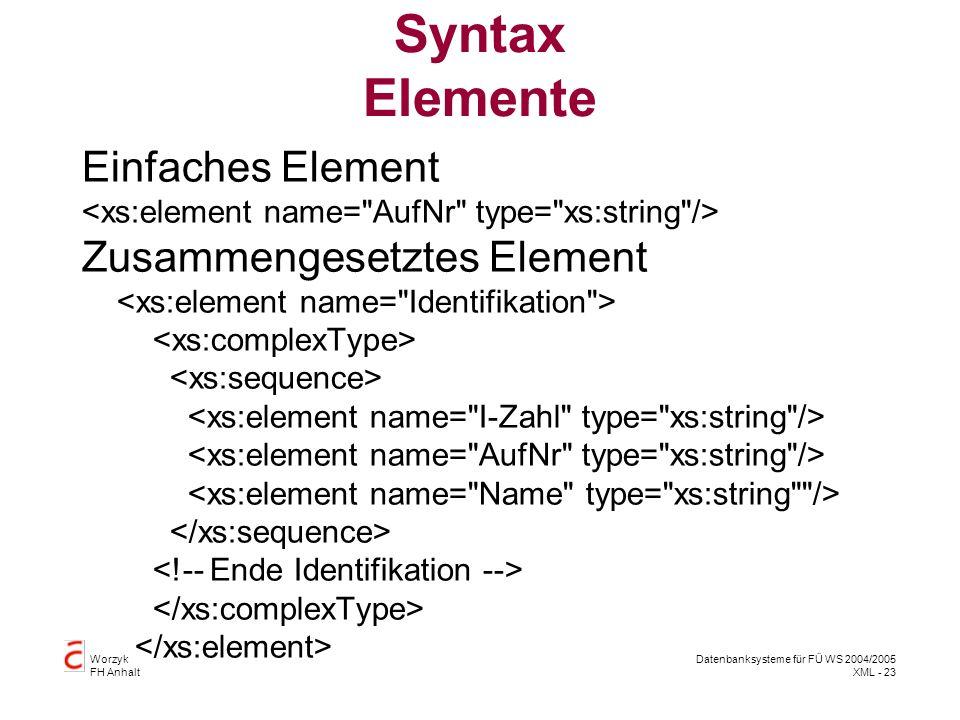 Worzyk FH Anhalt Datenbanksysteme für FÜ WS 2004/2005 XML - 23 Syntax Elemente Einfaches Element Zusammengesetztes Element