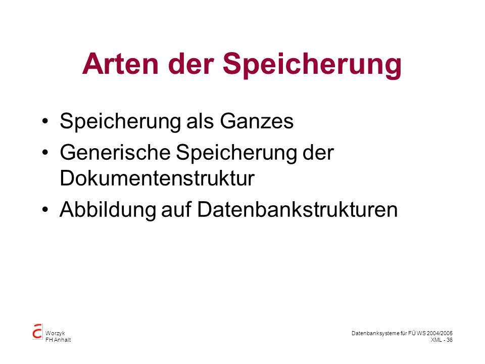 Worzyk FH Anhalt Datenbanksysteme für FÜ WS 2004/2005 XML - 36 Arten der Speicherung Speicherung als Ganzes Generische Speicherung der Dokumentenstruktur Abbildung auf Datenbankstrukturen