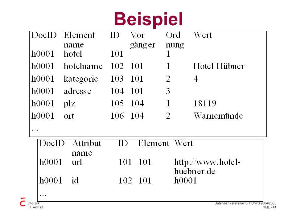 Worzyk FH Anhalt Datenbanksysteme für FÜ WS 2004/2005 XML - 44 Beispiel