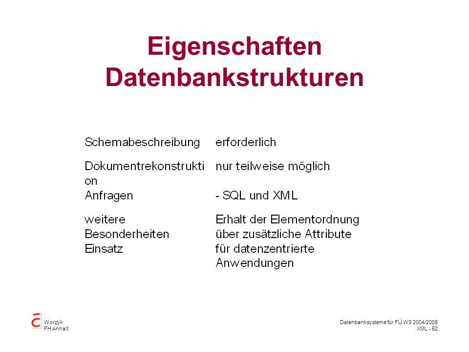 Worzyk FH Anhalt Datenbanksysteme für FÜ WS 2004/2005 XML - 52 Eigenschaften Datenbankstrukturen
