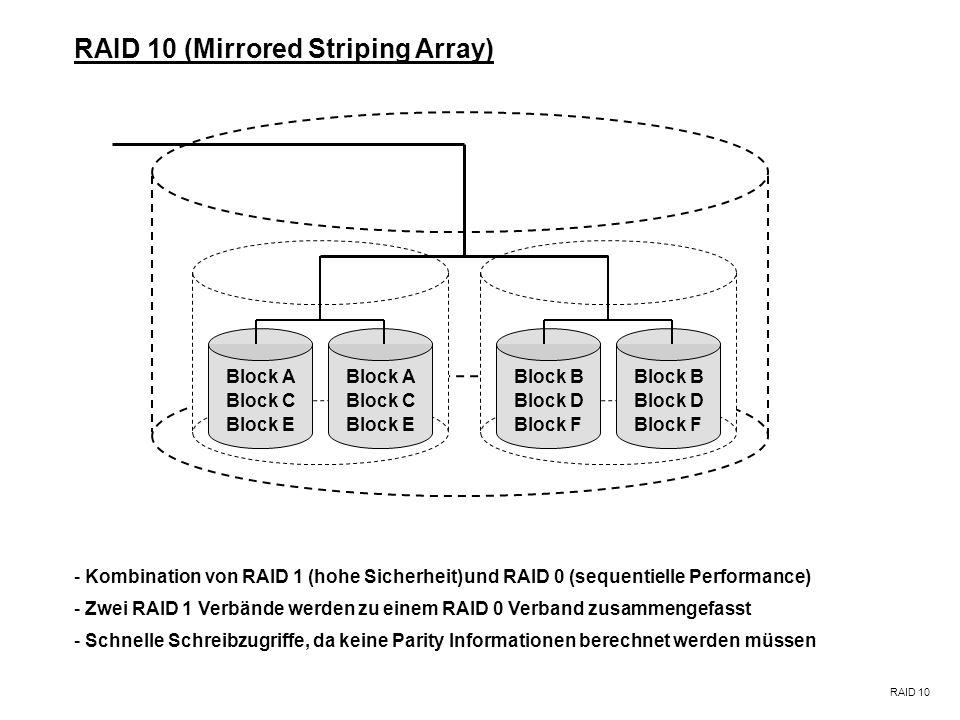 RAID 5 (Block Striping mit verteilter Parity) RAID 5 - Im Vergleich zu RAID 4 bessere Performance bei vielen verteilten Schreibzugriffen, da es kein d