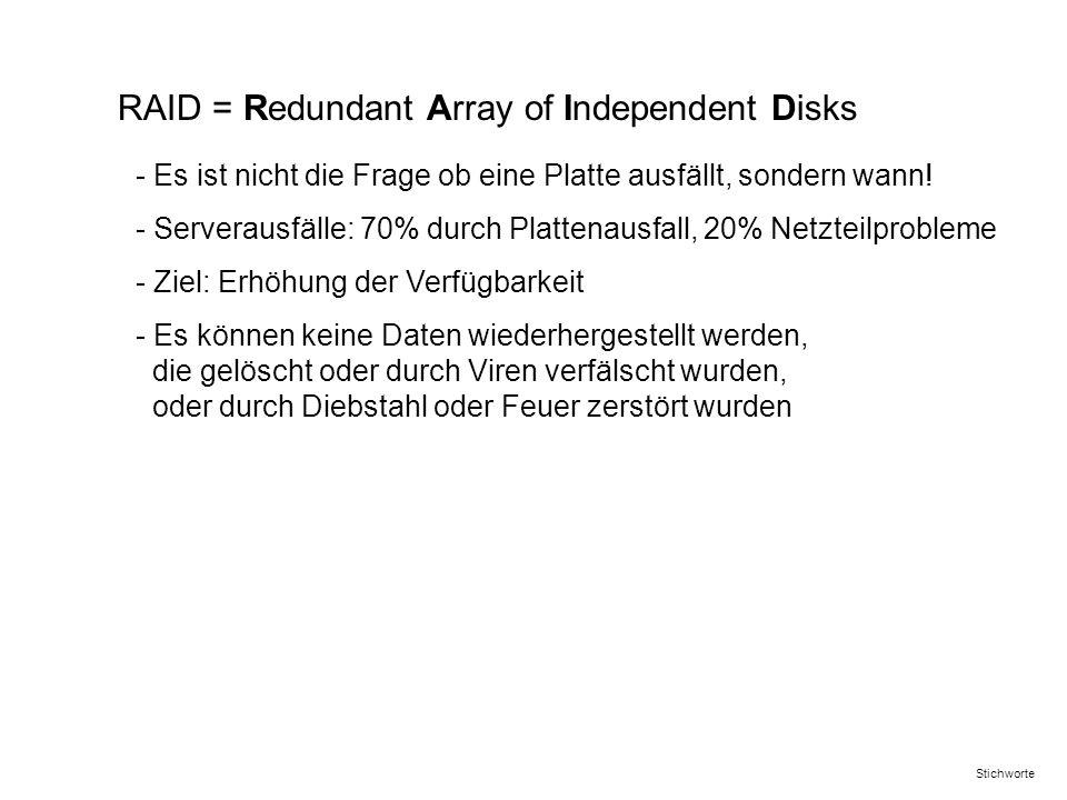 RAID = Redundant Array of Independent Disks - Ziel: Erhöhung der Verfügbarkeit - Es können keine Daten wiederhergestellt werden, die gelöscht oder durch Viren verfälscht wurden, oder durch Diebstahl oder Feuer zerstört wurden - Es ist nicht die Frage ob eine Platte ausfällt, sondern wann.