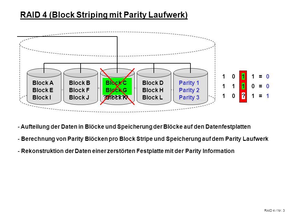 RAID 4 (Block Striping mit Parity Laufwerk) RAID 4 / Nr. 2 - Rekonstruktion der Daten einer zerstörten Festplatte mit der Parity Information - Aufteil