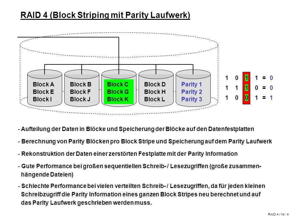 RAID 4 (Block Striping mit Parity Laufwerk) RAID 4 / Nr. 3 - Rekonstruktion der Daten einer zerstörten Festplatte mit der Parity Information - Aufteil