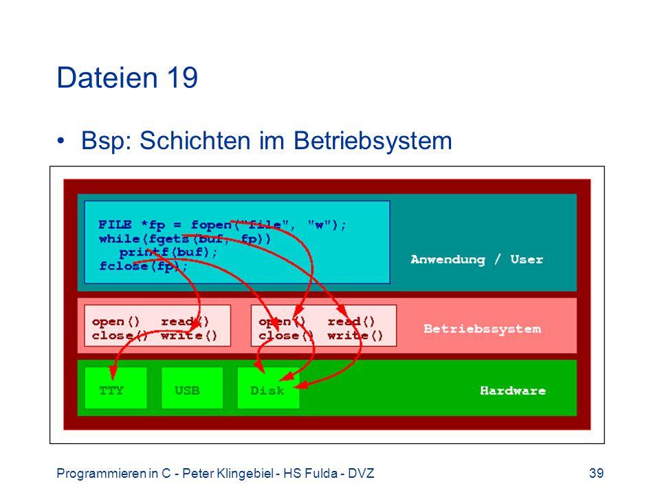 Programmieren in C - Peter Klingebiel - HS Fulda - DVZ39 Dateien 19 Bsp: Schichten im Betriebsystem