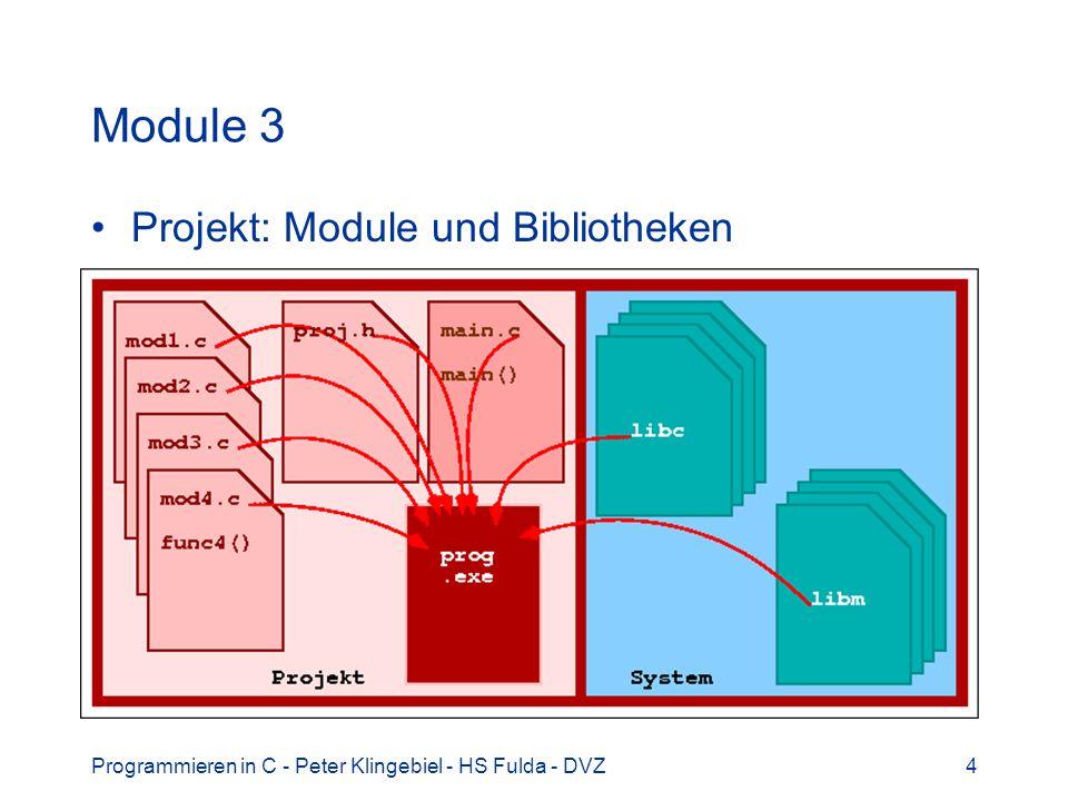 Programmieren in C - Peter Klingebiel - HS Fulda - DVZ15 Bibliotheken 2 Sehr viele der in der Sprachdefinition nicht enthaltenen Funktionen werden in sog.