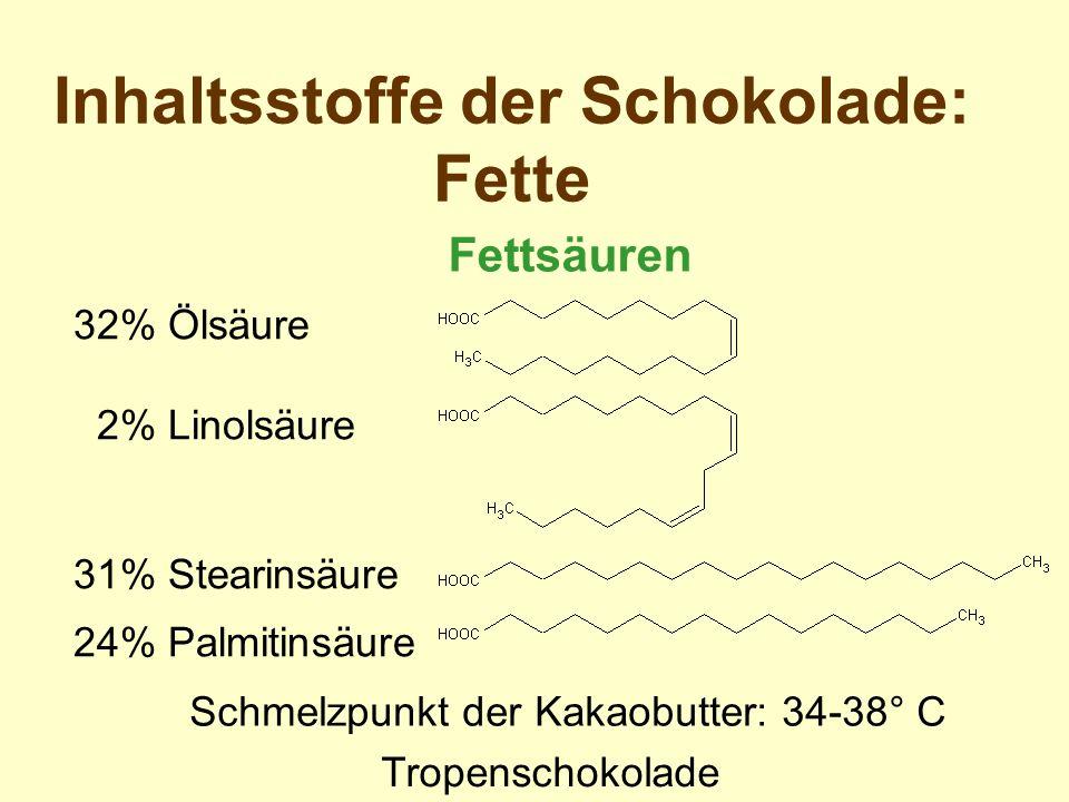 Inhaltsstoffe der Schokolade: Fette 32% Ölsäure 2% Linolsäure 31% Stearinsäure 24% Palmitinsäure Tropenschokolade Schmelzpunkt der Kakaobutter: 34-38°