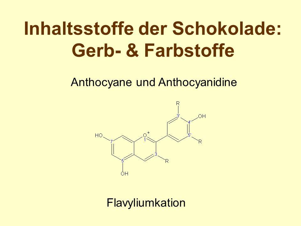 Flavyliumkation Inhaltsstoffe der Schokolade: Gerb- & Farbstoffe Anthocyane und Anthocyanidine