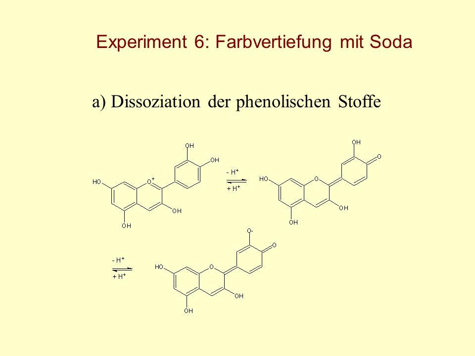 a) Dissoziation der phenolischen Stoffe
