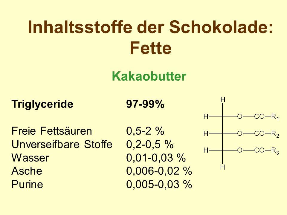 Inhaltsstoffe der Schokolade: Fette Kakaobutter Triglyceride 97-99% Freie Fettsäuren0,5-2 % Unverseifbare Stoffe0,2-0,5 % Wasser 0,01-0,03 % Asche 0,0