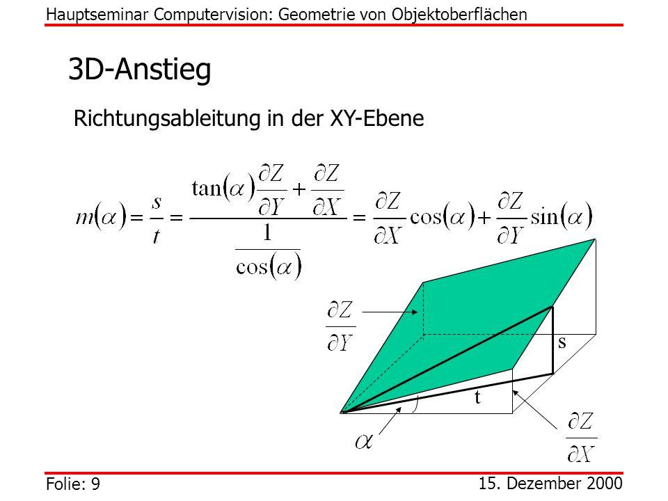 Folie: 9 15. Dezember 2000 3D-Anstieg Hauptseminar Computervision: Geometrie von Objektoberflächen s t Richtungsableitung in der XY-Ebene