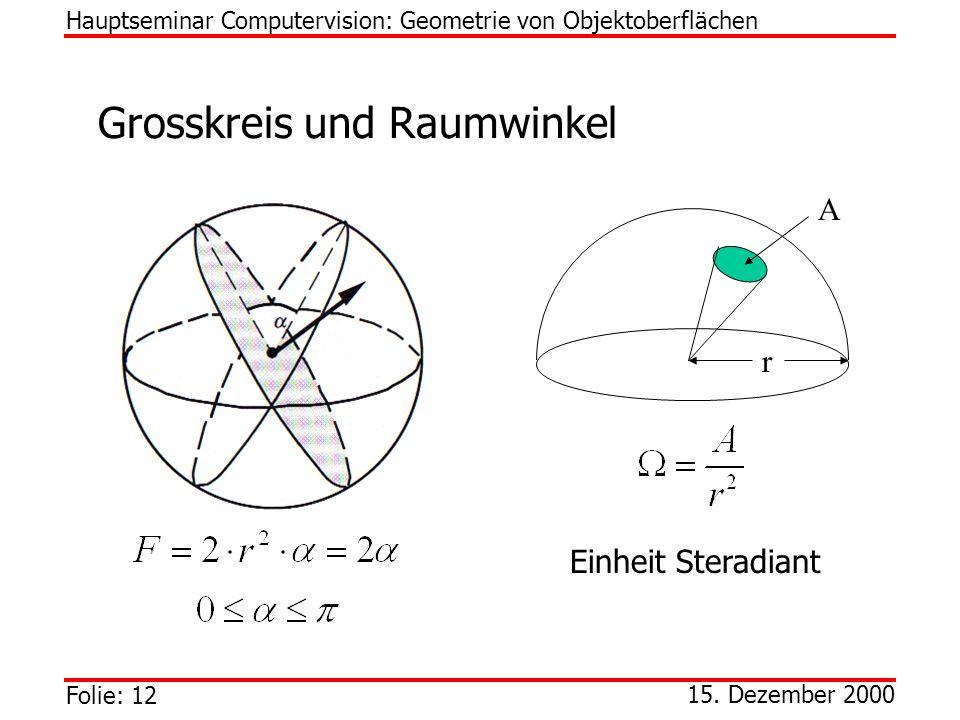 Folie: 12 15. Dezember 2000 Grosskreis und Raumwinkel Hauptseminar Computervision: Geometrie von Objektoberflächen A r Einheit Steradiant