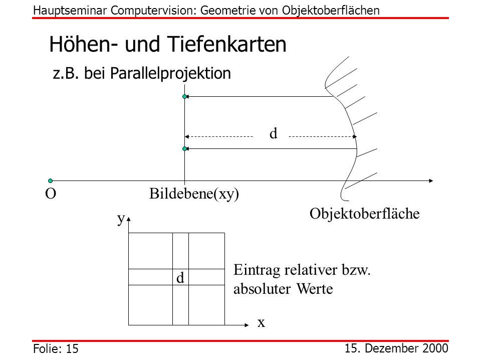 Folie: 15 15. Dezember 2000 Höhen- und Tiefenkarten Hauptseminar Computervision: Geometrie von Objektoberflächen OBildebene(xy) Objektoberfläche x y d