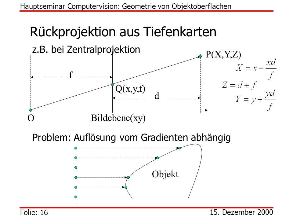 Folie: 16 15. Dezember 2000 Rückprojektion aus Tiefenkarten Hauptseminar Computervision: Geometrie von Objektoberflächen z.B. bei Zentralprojektion OB