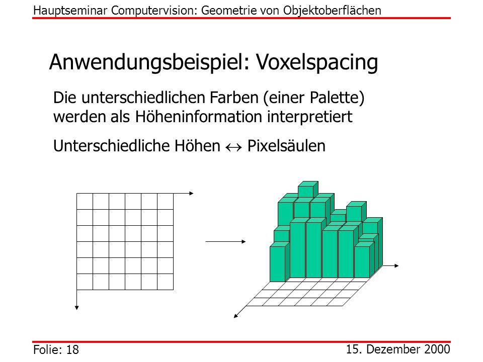 Folie: 18 15. Dezember 2000 Anwendungsbeispiel: Voxelspacing Hauptseminar Computervision: Geometrie von Objektoberflächen Die unterschiedlichen Farben
