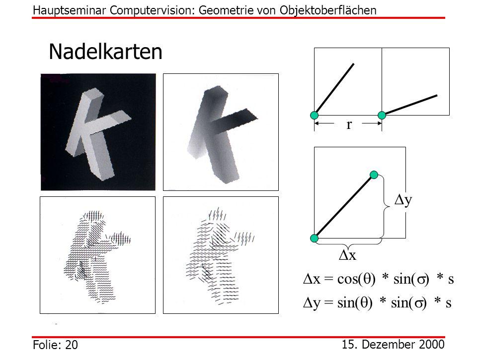 Folie: 20 15. Dezember 2000 Nadelkarten Hauptseminar Computervision: Geometrie von Objektoberflächen r y x x = cos( ) * sin( ) * s y = sin( ) * sin( )