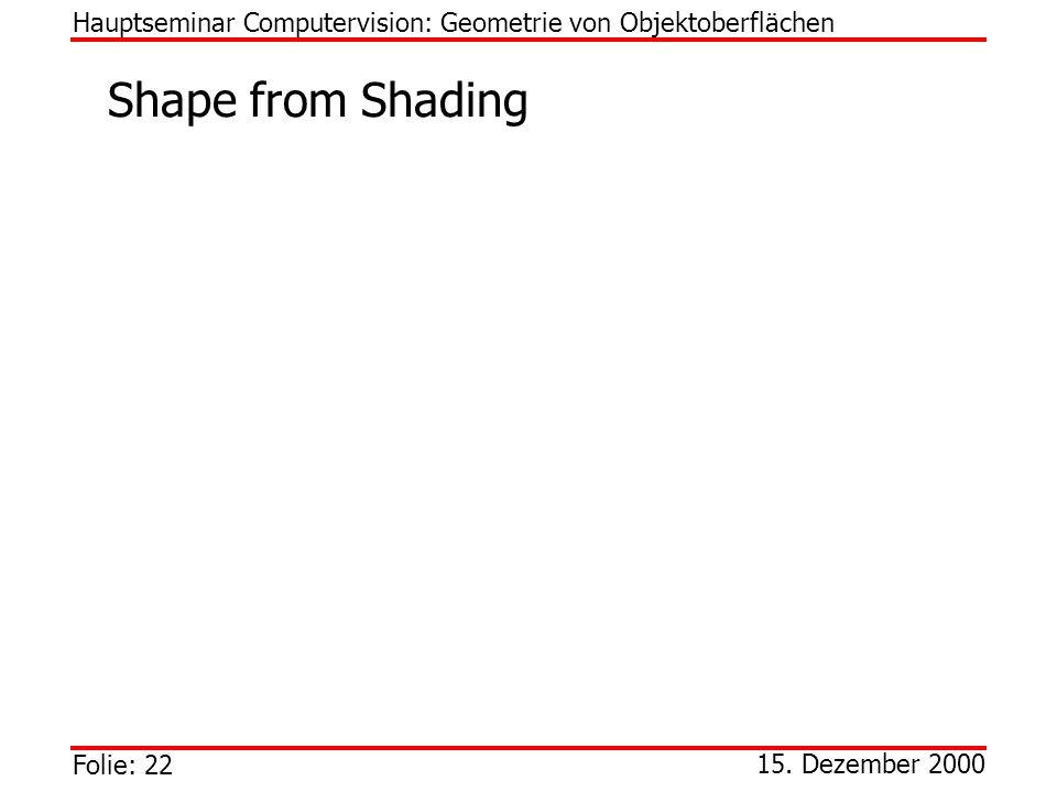 Folie: 22 15. Dezember 2000 Shape from Shading Hauptseminar Computervision: Geometrie von Objektoberflächen