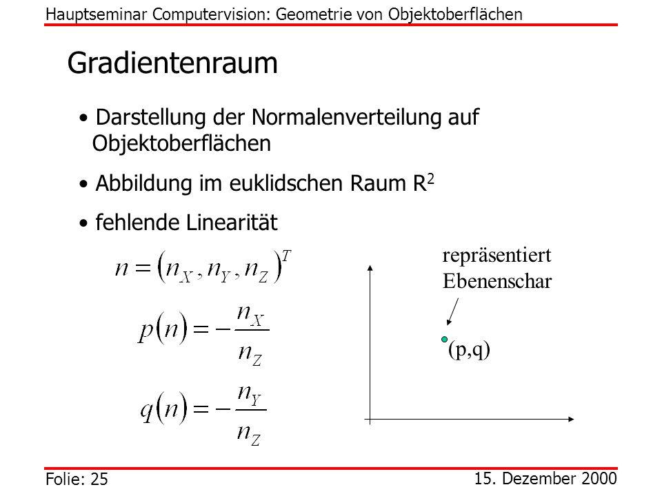 Folie: 25 15. Dezember 2000 Gradientenraum Hauptseminar Computervision: Geometrie von Objektoberflächen Darstellung der Normalenverteilung auf Objekto